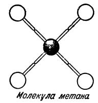 молекула метана