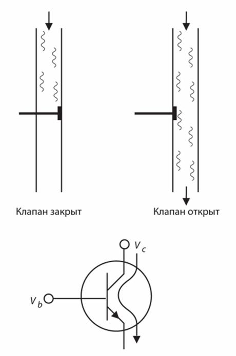 Аналогия транзистора сводяными трубками