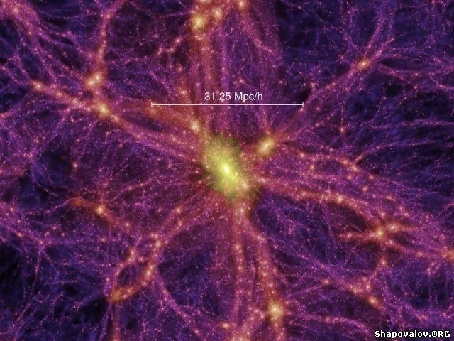крупномасштабная структура вселенной