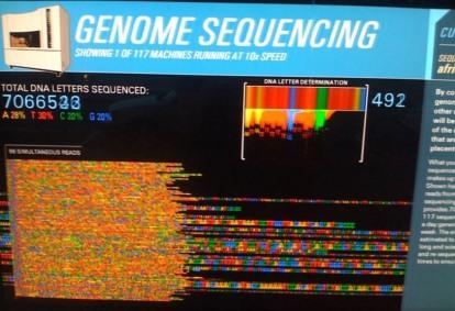 Секвенирование генома