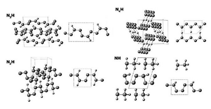 Структуры азотоводородных соединений, возможных при сверхвысоких уровнях давления